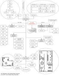 Fishbone Diagram Template Visio by Grapholite Blog