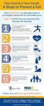 best 25 emergency department ideas on pinterest sepsis disease