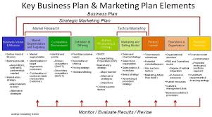 it business plan template template