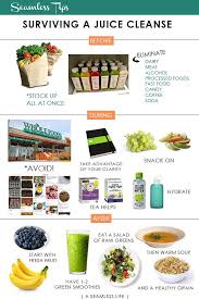 9 best juice it images on pinterest detox smoothies drink and food