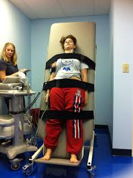 tilt table test pots tilt table test to diagnose a form of dysautonomia pots posterior