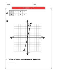 grade 8 common core math worksheets functions 8 f 1 5 by the