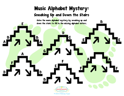 but it u0027s cheating u201d the musical way to read music music