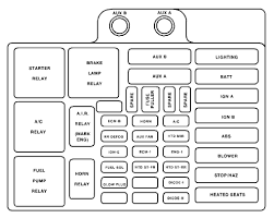 1998 toyota camry fuse box fuse box diagram for 1998 toyota camry