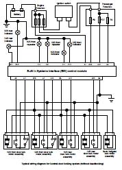 peugeot 206 wiring diagram for central door locking u2013 circuit