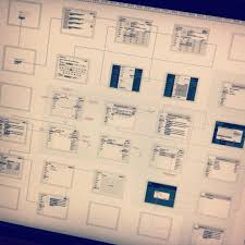 screenflow for android tablet ux ui design my work