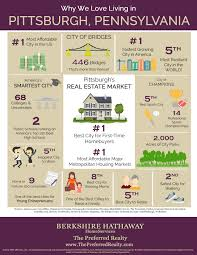 Pittsburgh Pumpkin Patch 2015 by Learn More About A Real Estate Career Berkshire Hathaway