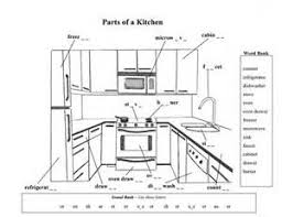 kitchen furniture names kitchen cabinet parts terminology home design ideas names of