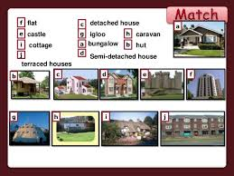 different house types pictures of different house types house pictures