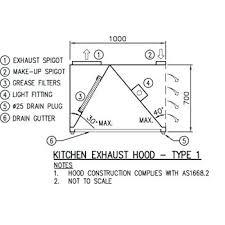 Kitchen Exhaust System Design Commercial Range Design Hoods As Kitchen Exhaust Simple