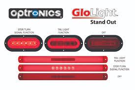 led lighting tremendous led trailer lights flashing ford ranger