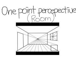 how to draw a room in one point perspective bird s eye view