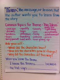 story themes about friendship teaching main idea vs theme anchor charts chart and school
