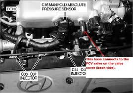 solved where is the pcv valve located on a hyundia 2002 fixya