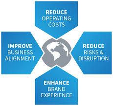 qsi facilities a national facilities management company