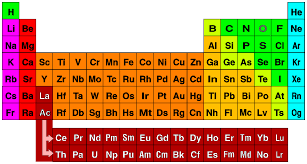 Periodic Table Sr Chemistry Periodic Table New Content U2013 Khan Academy Help Center