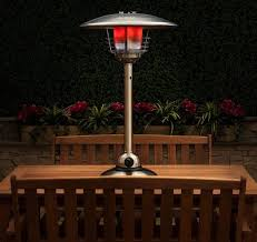 How To Light A Patio Heater 5 Best Patio Heaters Apr 2018 Bestreviews