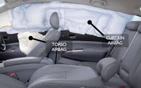 Curtain Airbag The Car Seat Side Air Bags And