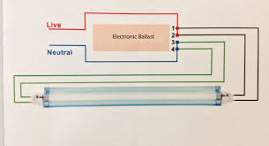 how to change a fluorescent light fixture ballast replacement chart fluorescent tube won t rotate t12 phase