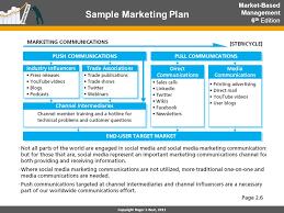 sample marketing plan purpose market based management 6th edition