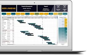 project management dashboards idashboards software
