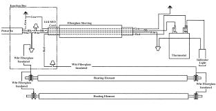 water heater 240 volt 3 phase wiring diagram wiring diagram