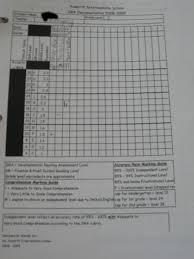 assessment binder keeping track of student progress
