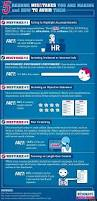 How To Get Your Resume Past Computer Screening Tactics 94 Best Job Searching And Interviewing Images On Pinterest