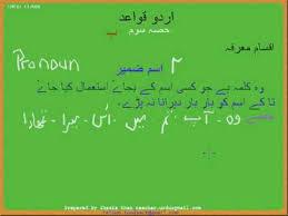 urdu grammar part 3 b ism e zameer type 2 ism e marfa youtube