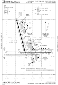 Map Grant Sectional Map Grant County International Airport