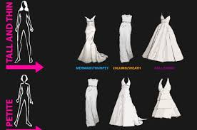 wedding dress quiz buzzfeed 17 wedding dress diagrams that will simplify your shopping