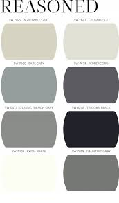 sherwin williams black dog design blog