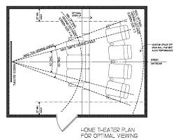 home theater floor plan nice home design excellent lcxzz homes