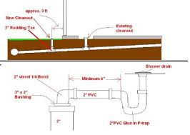 Installing Basement Shower Drain by New Shower