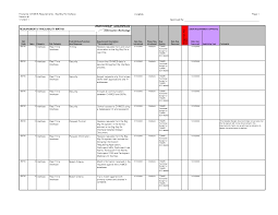 Requirements Template Excel Requirements Traceability Matrix Template Best Business Template