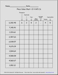 place value chart worksheets decimal places and place value