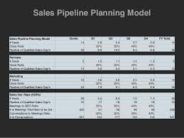 sales pipeline planning model template download available