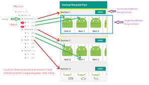 android json java how to json parser with volley in android recyclerview