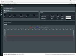 ceph new in luminous dashboard ceph