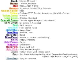 mood colors meanings range of emotions chart list eye color chart by altered worlds on
