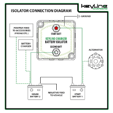 amazon com 140 amp dual battery smart isolator u0026 atv utv wiring