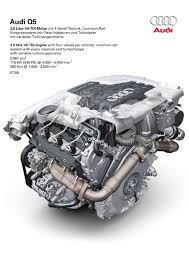 Audi Q5 Horsepower - audi q5 specs image 143