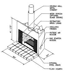 tempco fireplace home decorating interior design bath
