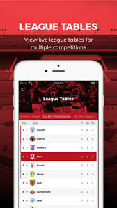 sky bet chionship table middlesbrough fc official on the app store