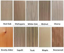Wood For Furniture Wood Door Veneer Types Khabars Net