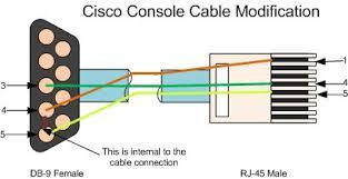 renard data cables doityourselfchristmas com