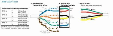 phone wire color code fascinating nec chart home wiring house