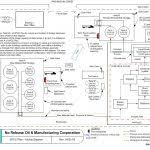 sample facility diagrams for your spcc plan ehs daily advisor in