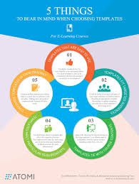 choosing templates for elearning courses infographic atomi
