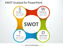 Swot Analysis Template Ppt Swot Template Free Free Swot Analysis Ppt Free